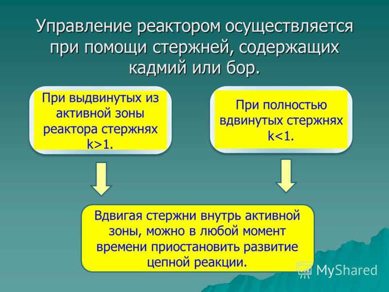 Управление реактором осуществляется при помощи стержней, содержащих кадмий или бор. При выдвинутых из активной зоны реактора стержнях k>1. При полностью вдвинутых стержнях k