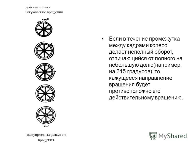 Если в течение промежутка между кадрами колесо делает неполный оборот, отличающийся от полного на небольшую долю(например, на 315 градусов), то кажущееся направление вращения будет противоположно его действительному вращению.