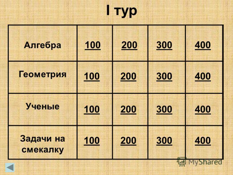 Алгебра Геометрия Ученые Задачи на смекалку 100 200 300 400 I тур