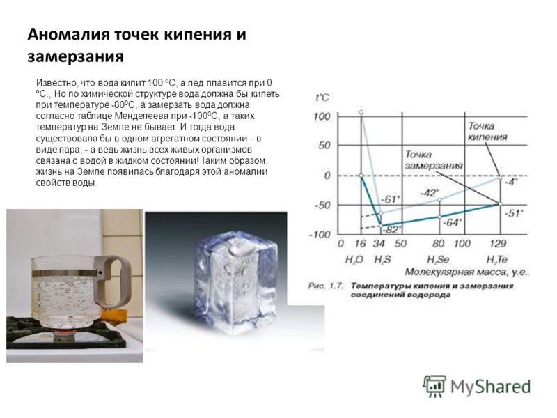 Аномалия точек кипения и замерзания Известно, что вода кипит 100 ºС, а лед плавится при 0 ºС., Но по химической структуре вода должна бы кипеть при температуре -80 0 С, а замерзать вода должна согласно таблице Менделеева при -100 0 С, а таких темпера
