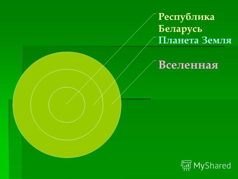 Республика Беларусь Планета Земля Вселенная