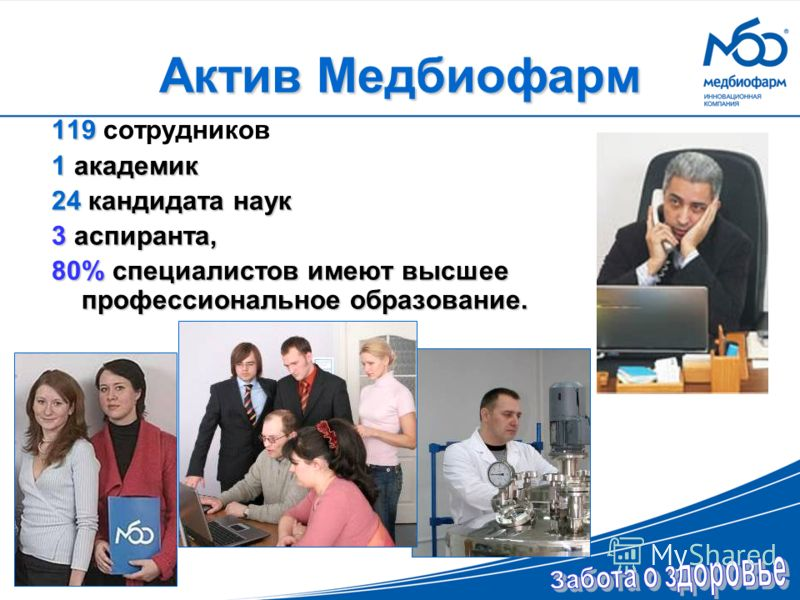 Актив Медбиофарм 119 119 сотрудников 1 академик 24 кандидата наук 3 аспиранта, 80% специалистов имеют высшее профессиональное образование.