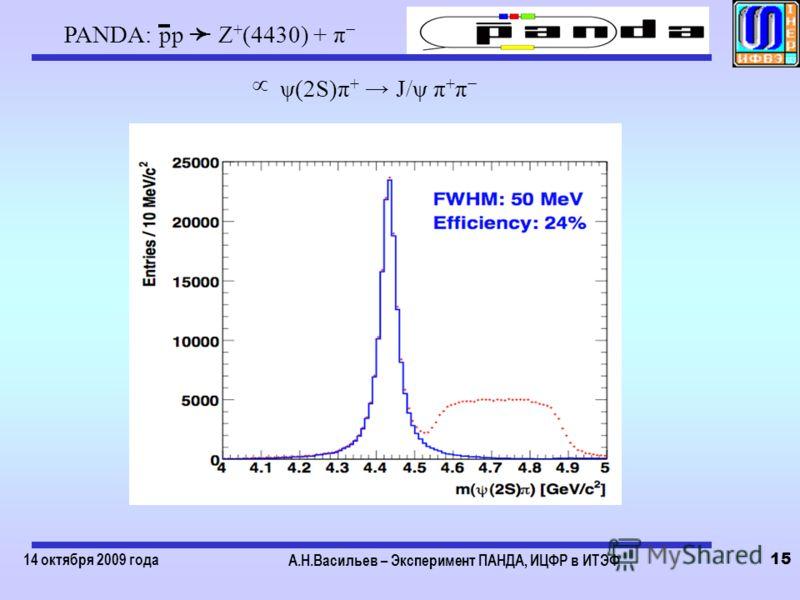 14 октября 2009 года А.Н.Васильев – Эксперимент ПАНДА, ИЦФР в ИТЭФ 15 PANDA: pp Z + (4430) + π ψ(2S)π + J/ψ π + π