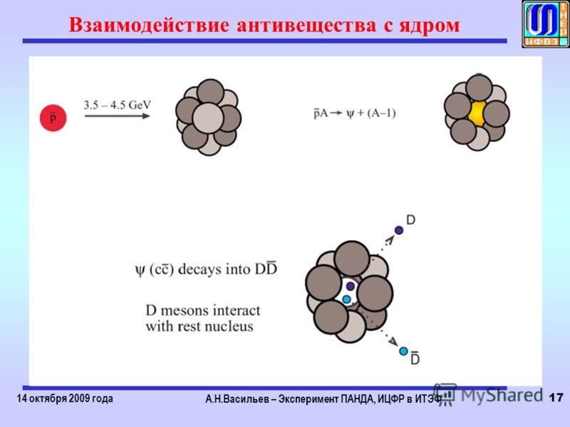 14 октября 2009 года А.Н.Васильев – Эксперимент ПАНДА, ИЦФР в ИТЭФ 17 Взаимодействие антивещества с ядром
