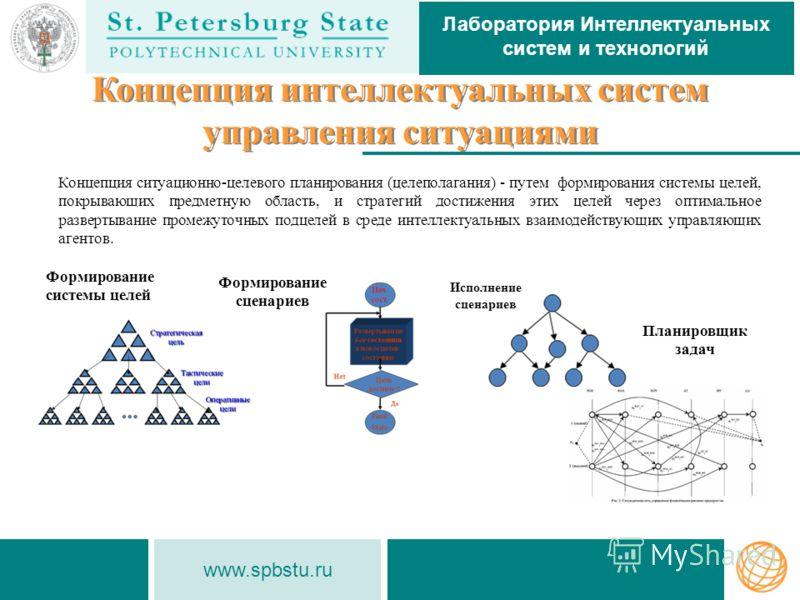 www.spbstu.ru Лаборатория Интеллектуальных систем и технологий Концепция интеллектуальных систем управления ситуациями Концепция ситуационно-целевого планирования (целеполагания) - путем формирования системы целей, покрывающих предметную область, и с