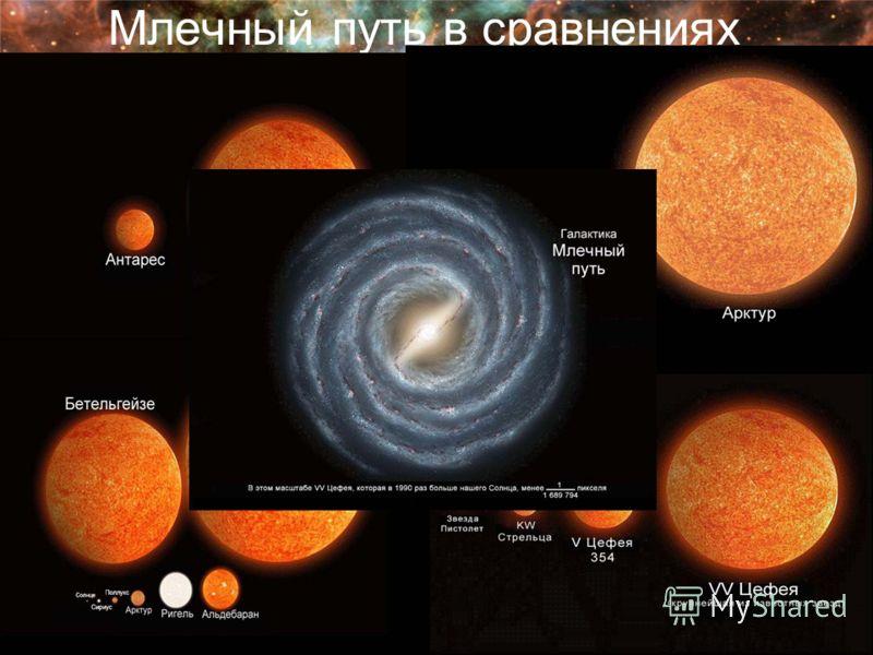 Млечный путь в сравнениях