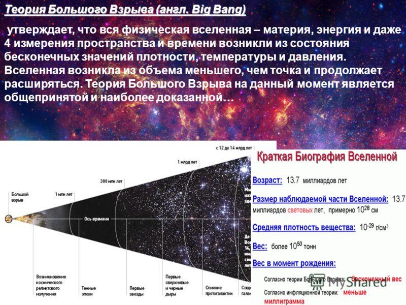 Теория Большого Взрыва (англ. Big Bang) утверждает, что вся физическая вселенная – материя, энергия и даже 4 измерения пространства и времени возникли из состояния бесконечных значений плотности, температуры и давления. Вселенная возникла из объема м