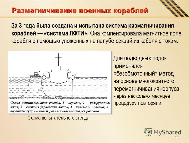 Размагничивание военных кораблей Схема испытательного стенда За 3 года была создана и испытана система размагничивания кораблей «система ЛФТИ». Она компенсировала магнитное поле корабля с помощью уложенных на палубе секций из кабеля с током. Для подв