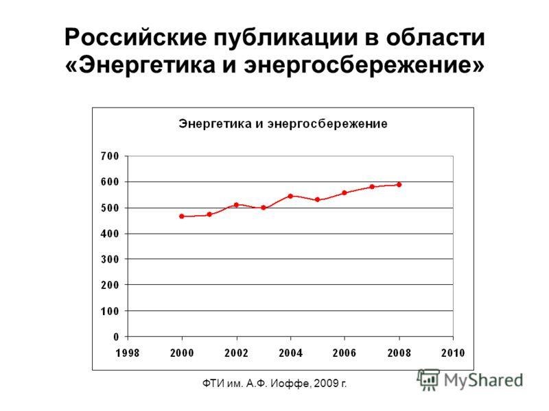 ФТИ им. А.Ф. Иоффе, 2009 г. Российские публикации в области «Энергетика и энергосбережение»