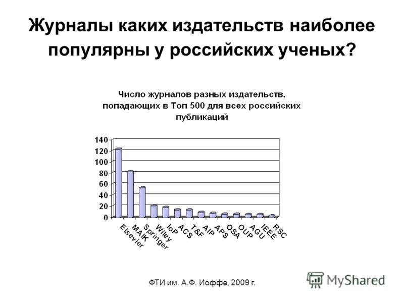 ФТИ им. А.Ф. Иоффе, 2009 г. Журналы каких издательств наиболее популярны у российских ученых?