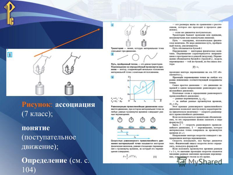 Рисунок: ассоциация (7 класс); понятие (поступательное движение); Определение (см. с. 104)