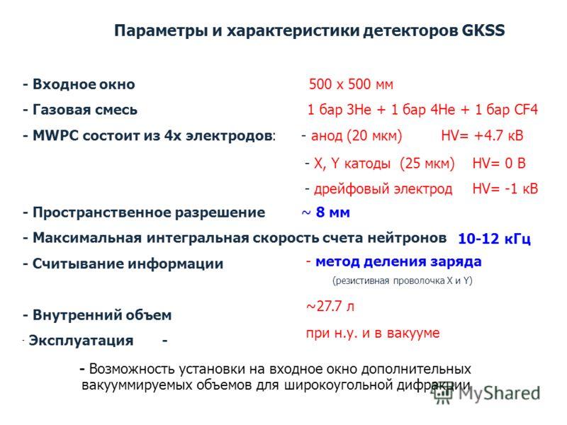 Параметры и характеристики детекторов GKSS - Входное окно500 х 500 мм - Газовая смесь1 бар 3Не + 1 бар 4Не + 1 бар CF4 - MWPC состоит из 4х электродов:-анод (20 мкм)HV= +4.7 кВ - X, Y катоды (25 мкм)HV= 0 В - дрейфовый электродHV= -1 кВ - Пространств
