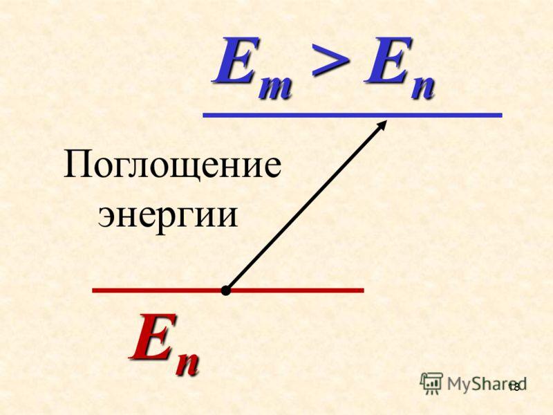 ЕnЕnЕnЕn E m > E n Поглощение энергии 18