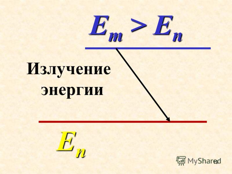 ЕnЕnЕnЕn E m > E n Излучение энергии 19