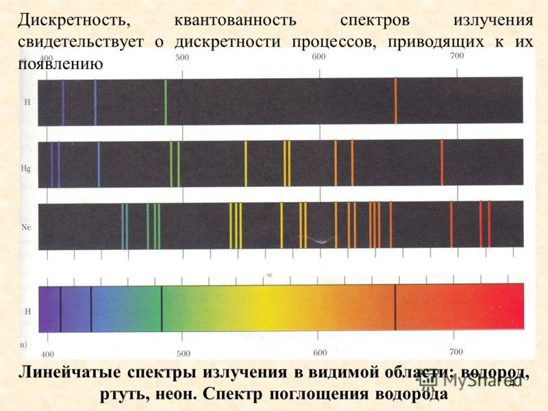 Линейчатые спектры излучения в видимой области: водород, ртуть, неон. Спектр поглощения водорода Дискретность, квантованность спектров излучения свидетельствует о дискретности процессов, приводящих к их появлению 4