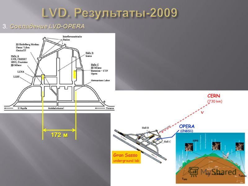 Совпадение LVD-OPERA 3. Совпадение LVD-OPERA 172 м