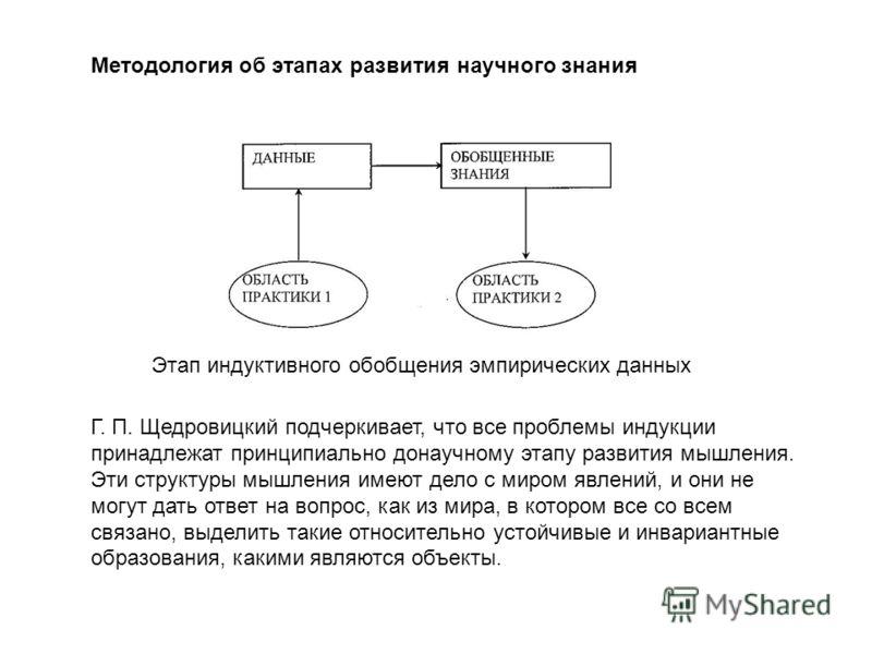 Методология об этапах развития научного знания Г. П. Щедровицкий подчеркивает, что все проблемы индукции принадлежат принципиально донаучному этапу развития мышления. Эти структуры мышления имеют дело с миром явлений, и они не могут дать ответ на воп