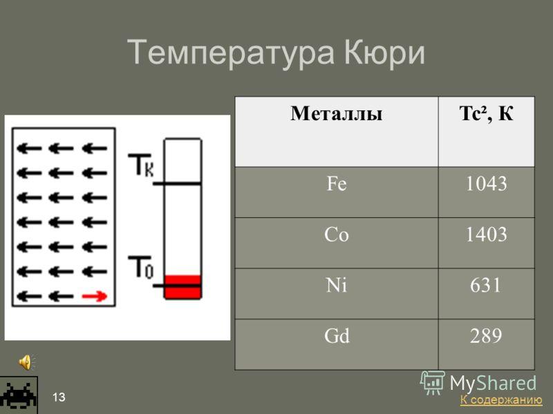 Домены 1212 К содержанию