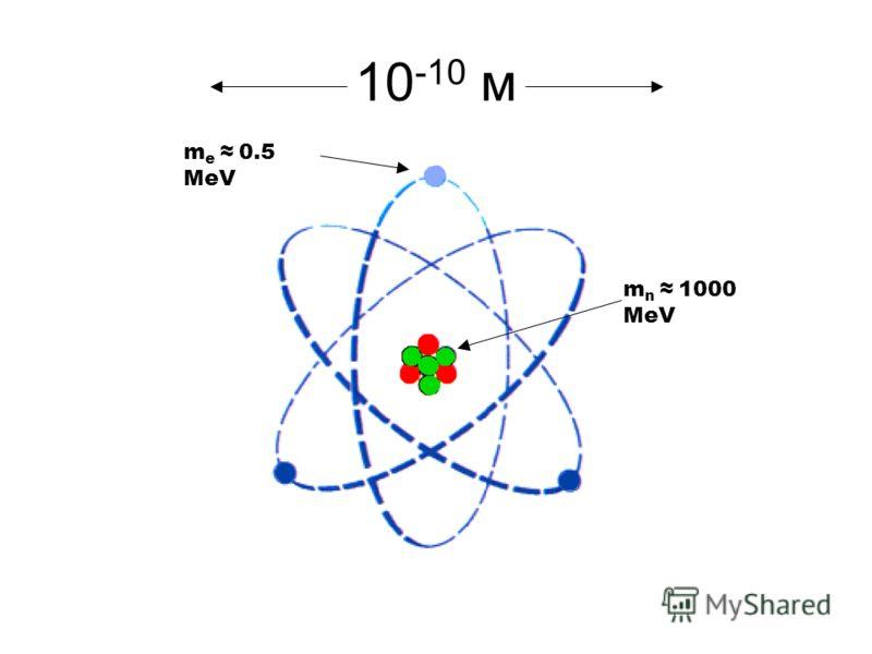 10 -10 м m e 0.5 MeV m n 1000 MeV
