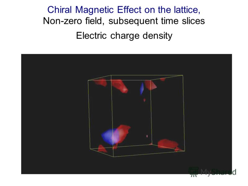 Chiral Magnetic Effect on the lattice, Non-zero field, subsequent time slices Electric charge density
