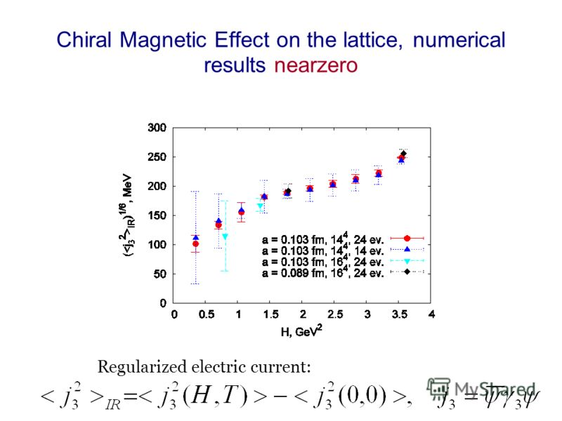 Chiral Magnetic Effect on the lattice, numerical results nearzero Regularized electric current: