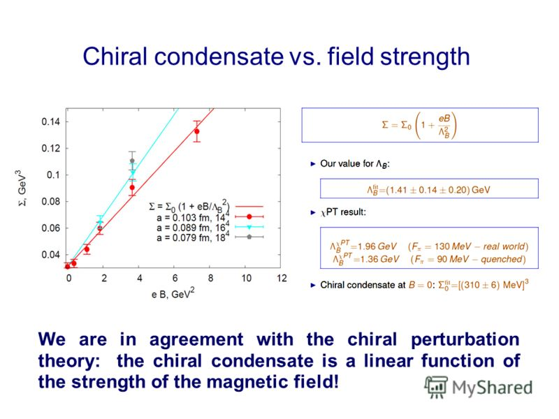 Chiral condensate vs. field strength We are in agreement with the chiral perturbation theory: the chiral condensate is a linear function of the strength of the magnetic field!