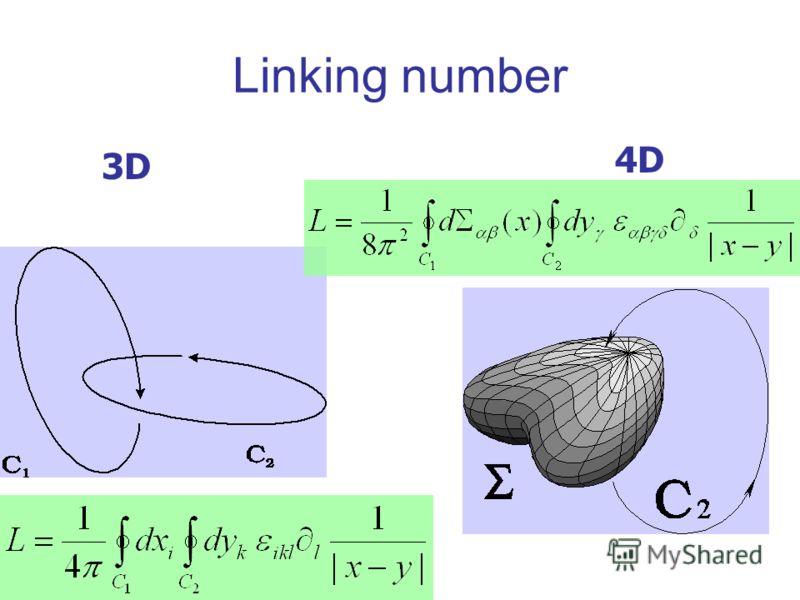 Linking number 3D 4D