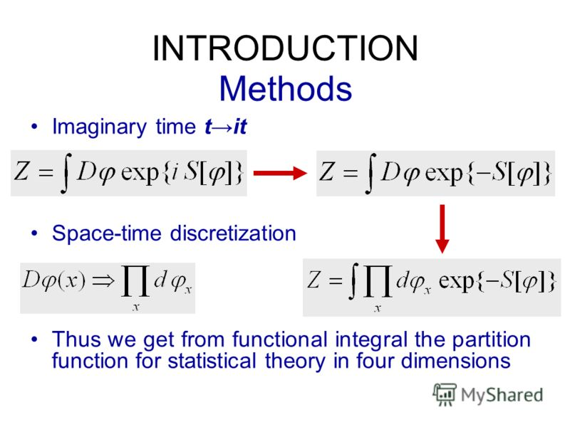 INTRODUCTION Methods Imaginary time tit Space-time discretization Thus we get from functional integral the partition function for statistical theory in four dimensions