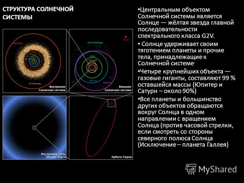 СТРУКТУРА СОЛНЕЧНОЙ СИСТЕМЫ Центральным объектом Солнечной системы является Солнце жёлтая звезда главной последовательности спектрального класса G2V. Солнце удерживает своим тяготением планеты и прочие тела, принадлежащие к Солнечной системе. Четыре