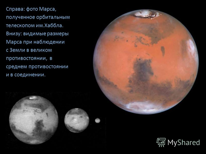 Справа: фото Марса, полученное орбитальным телескопом им.Хаббла. Внизу: видимые размеры Марса при наблюдении с Земли в великом противостоянии, в среднем противостоянии и в соединении.