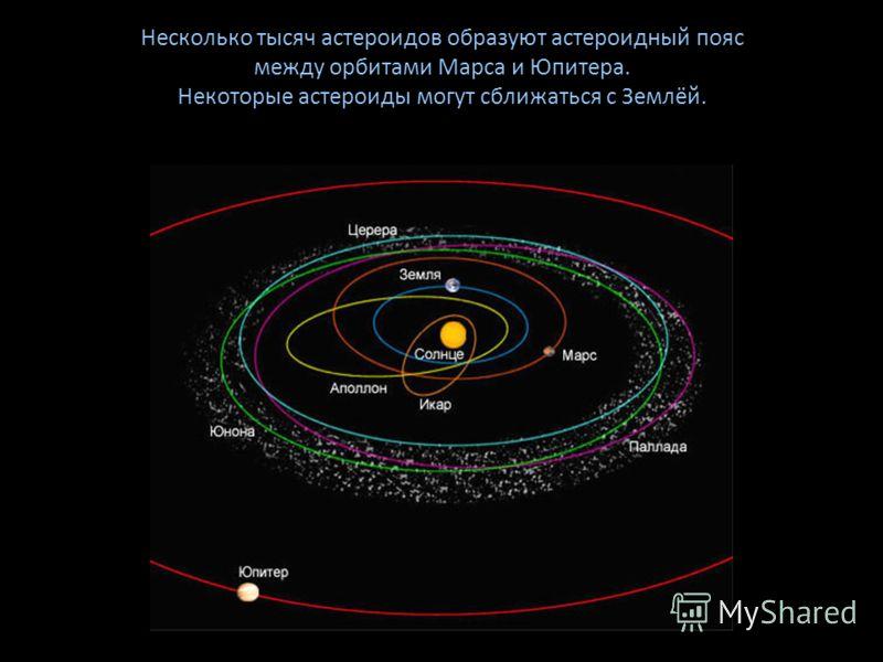 Несколько тысяч астероидов образуют астероидный пояс между орбитами Марса и Юпитера. Некоторые астероиды могут сближаться с Землёй.