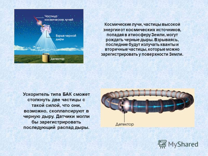 Космические лучи, частицы высокой энергии от космических источников, попадая в атмосферу Земли, могут рождать черные дыры. Взрываясь, последние будут излучать кванты и вторичные частицы, которые можно зарегистрировать у поверхности Земли. Ускоритель