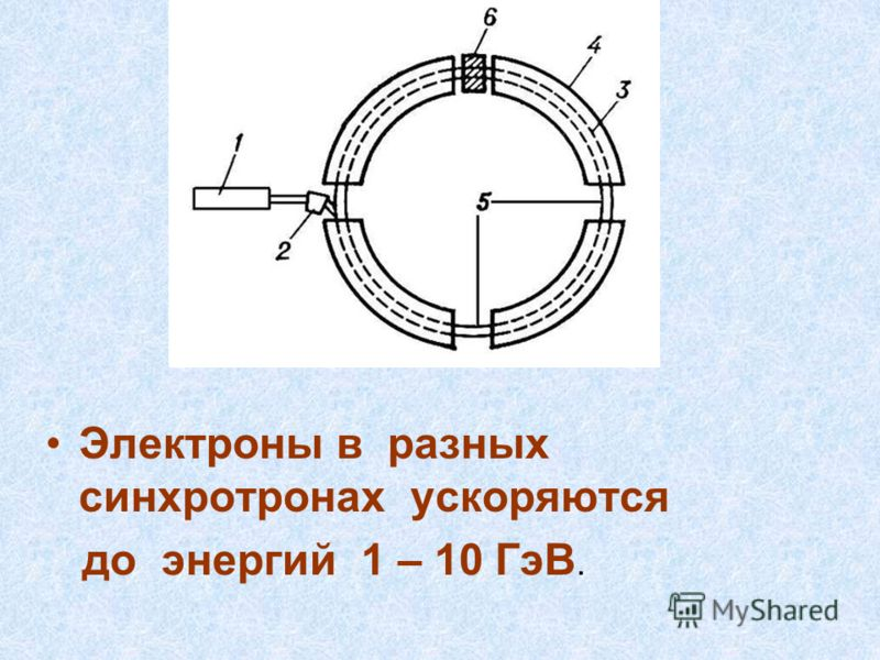 Электроны в разных синхротронах ускоряются до энергий 1 – 10 ГэВ.