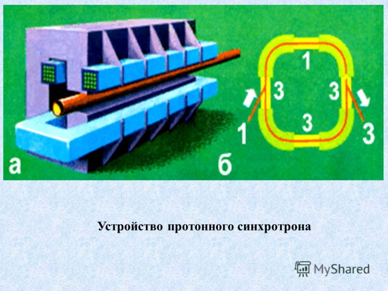 Устройство протонного синхротрона