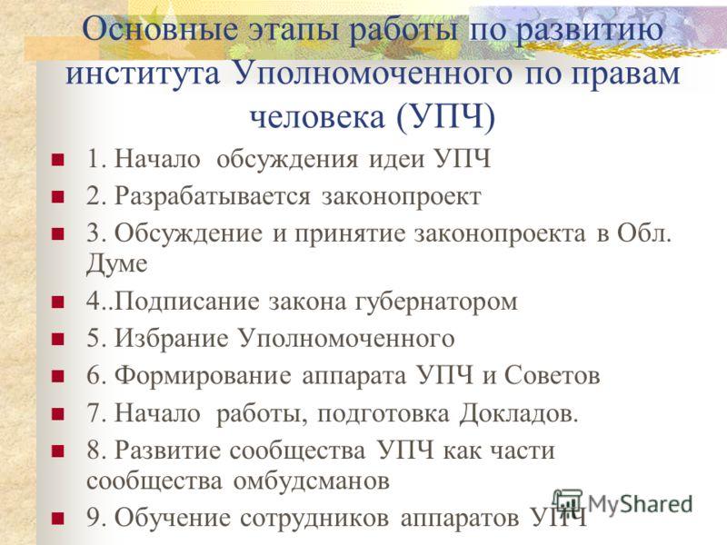 2001 – Красноярск 2002 - Владивосток