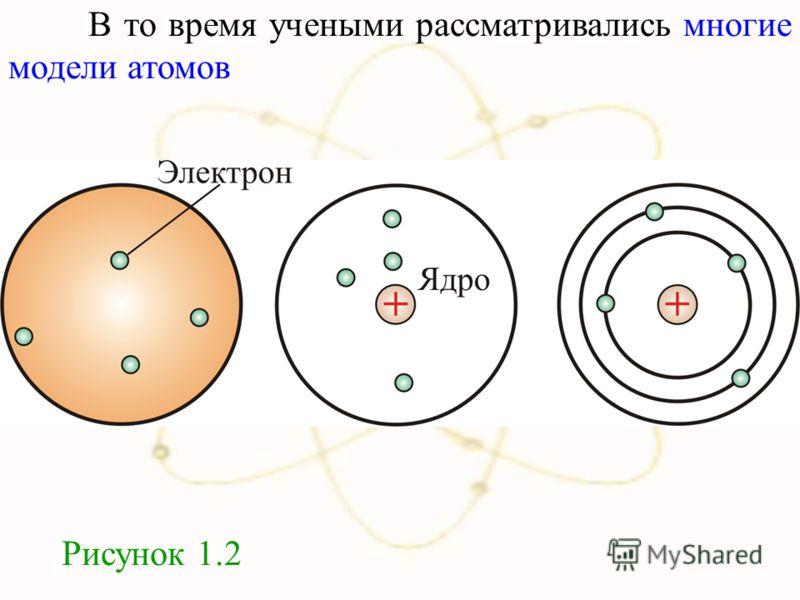 Атом сложная система, имеющая сложный спектр х Видимая область Инфракрасная обл. Ультрафиолетовая обл.