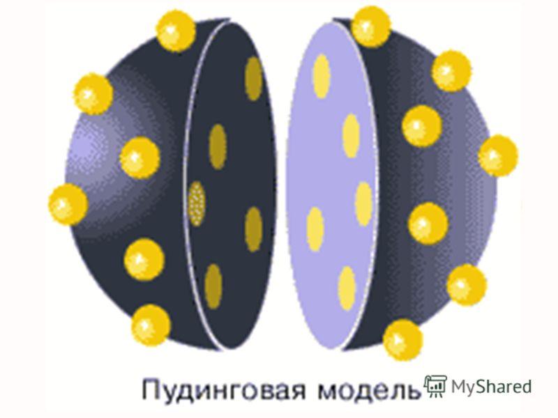 Были предложены различные модели строения атома. 1 2 3