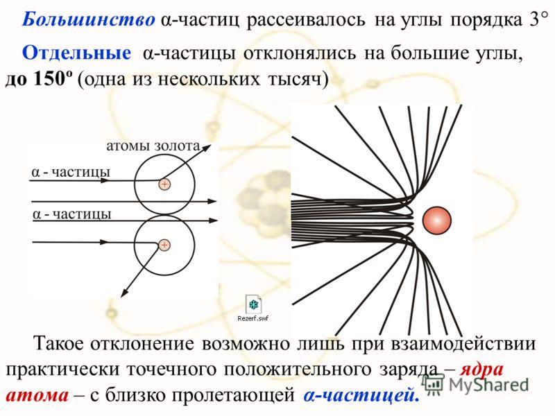 х 1.2. Ядерная модель атома (модель Резерфорда). Скорость – частиц = 10 7 м/с = 10 4 км/сек. – частица имеет положительный заряд равный +2е. Схема опыта Резерфорда Рассеянные частицы ударялись об экран из сернистого цинка, вызывая сцинтилляции – вспы