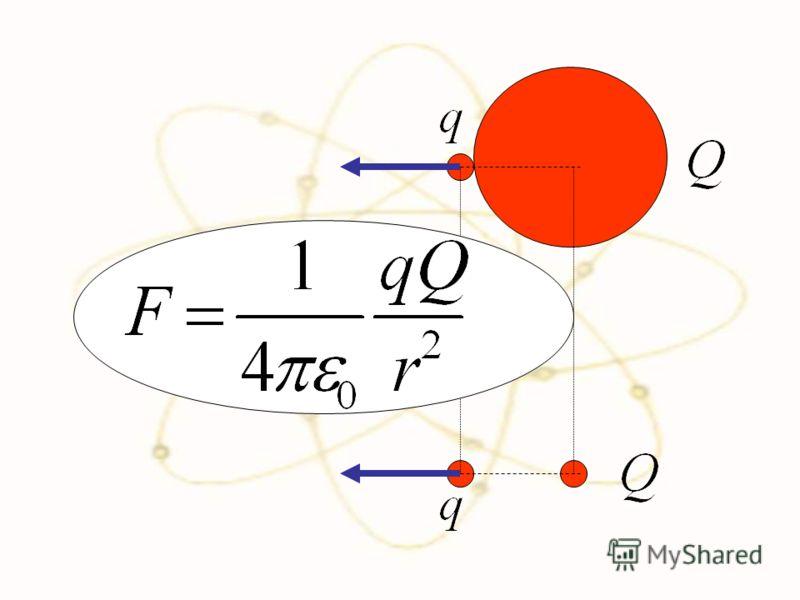 Сравним силы взаимодействия двух положительно заряженных частиц в разных моделях