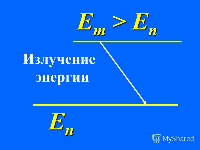 ЕnЕnЕnЕn E m > E n Поглощение энергии