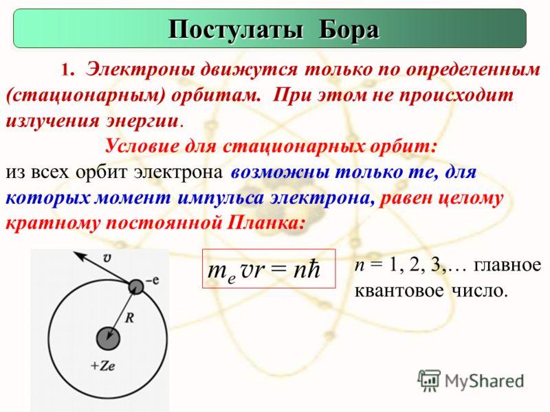 Теория Бора