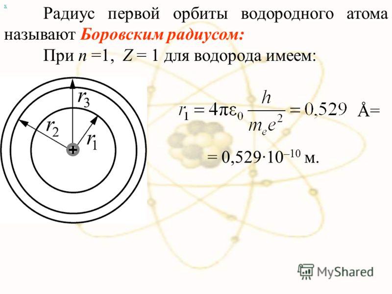 х Уравнение движения электрона получим из равенства центробежной силе кулоновской силе: =>=> Отсюда найдем радиус стационарных орбит: m e υr = nħ