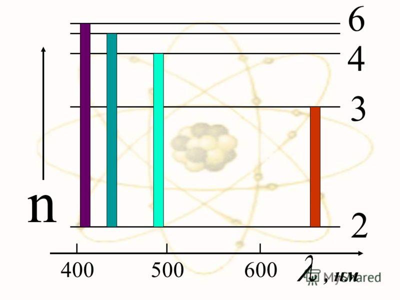 Серьезным успехом теории Бора явилось: вычисление постоянной Ридберга для водородоподобных систем и объяснение структуры их линейчатых спектров. Бору удалось объяснить линии спектра ионизованного гелия.