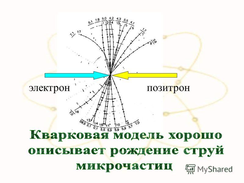 электронпозитрон