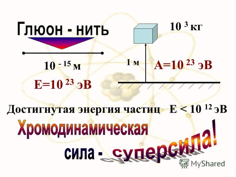 Е=10 23 эВ 1 м А=10 23 эВ 10 3 кг Достигнутая энергия частиц Е < 10 12 эВ