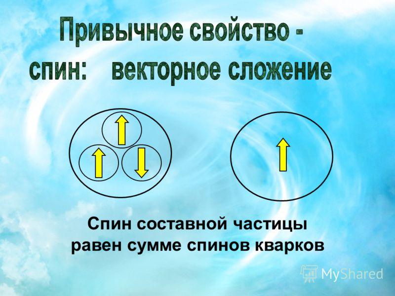 Спин составной частицы равен сумме спинов кварков