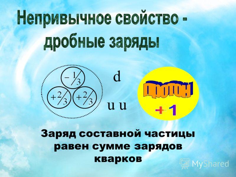 Заряд составной частицы равен сумме зарядов кварков d u