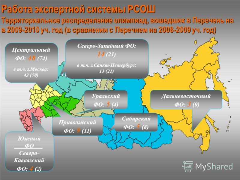 Сибирский ФО: 5 (8) Северо-Западный ФО: 14 (21) в т.ч. г.Санкт-Петербург : 13 (21) Работа экспертной системы РСОШ Территориальное распределение олимпиад, вошедших в Перечень на в 2009-2010 уч. год (в сравнении с Перечнем на 2008-2009 уч. год) Дальнев