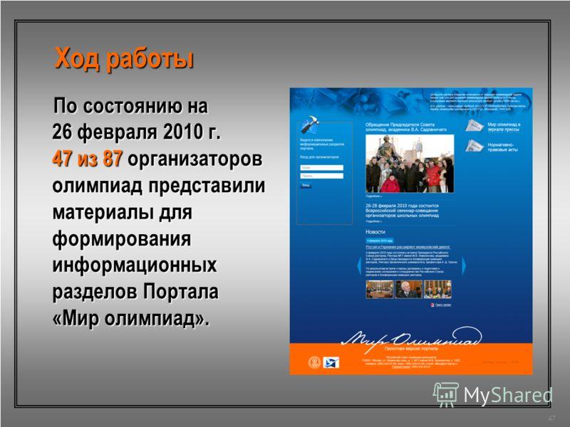 47 Ход работы По состоянию на 26 февраля 2010 г. 47 из 87 организаторов олимпиад представили материалы для формирования информационных разделов Портала «Мир олимпиад». По состоянию на 26 февраля 2010 г. 47 из 87 организаторов олимпиад представили мат