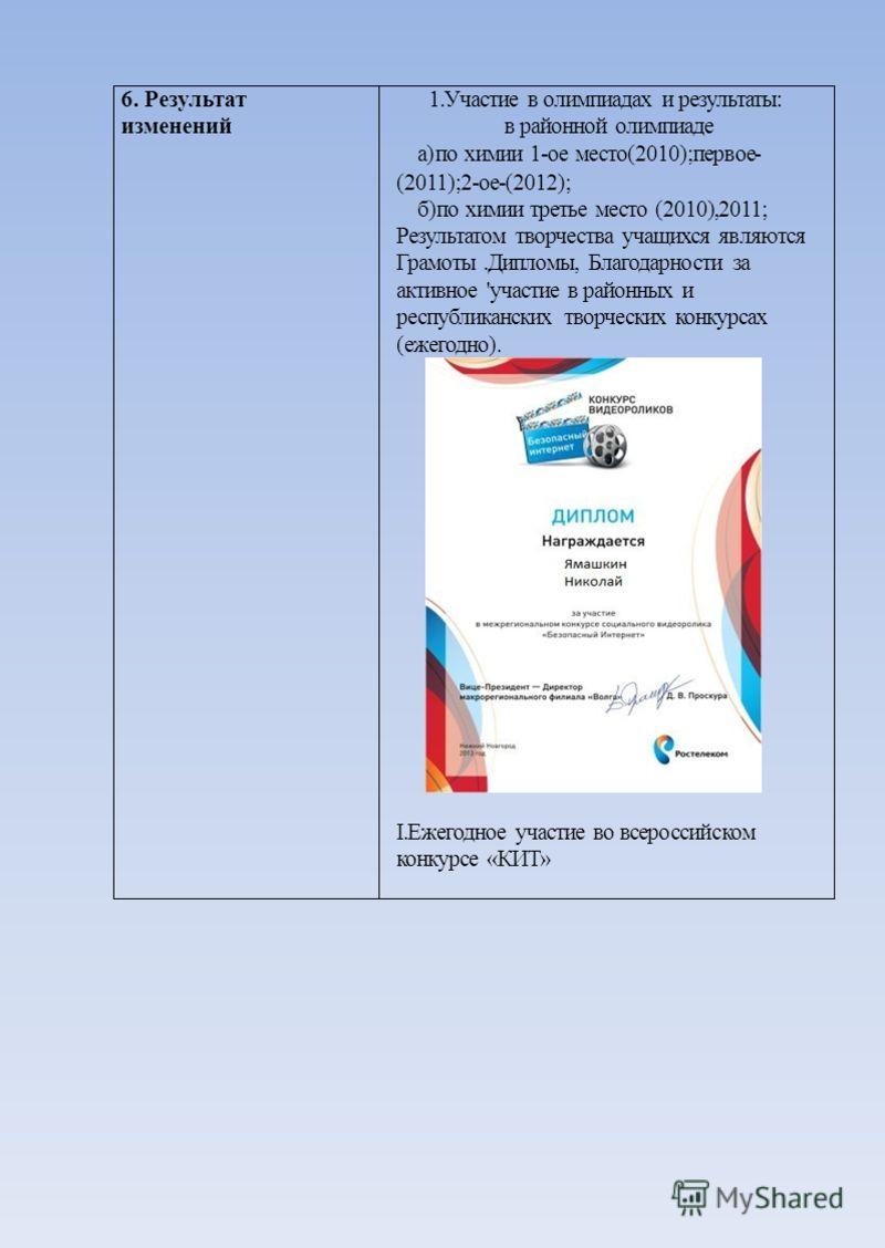 6. Результат изменений 1.Участие в олимпиадах и результаты: в районной олимпиаде а)по химии 1-ое место(2010);первое- (2011);2-ое-(2012); б)по химии третье место (2010),2011; Результатом творчества учащихся являются Грамоты.Дипломы, Благодарности за а